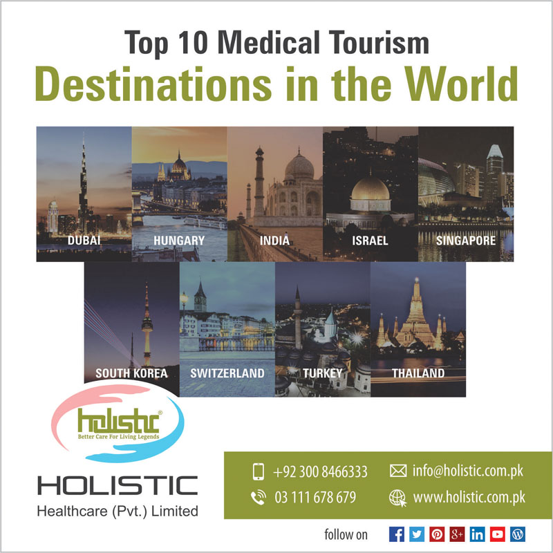 Medical Tourism Destinations